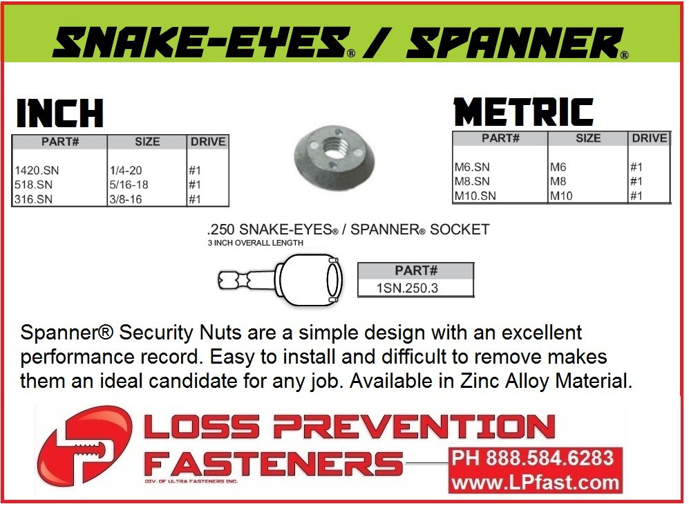 Spanner Security nuts