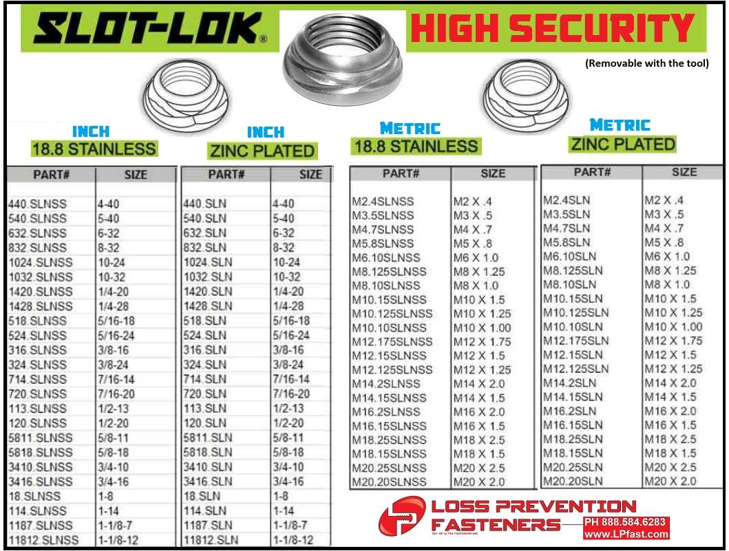 Slot Lok High Security Nut