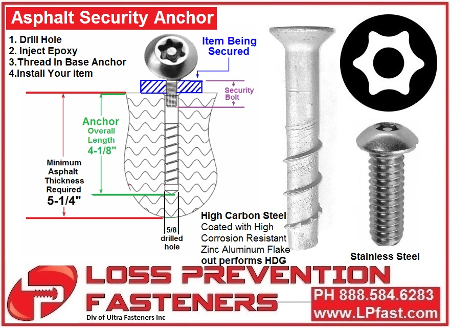 Ultra-Lok Asphalt Anchor fasteners
