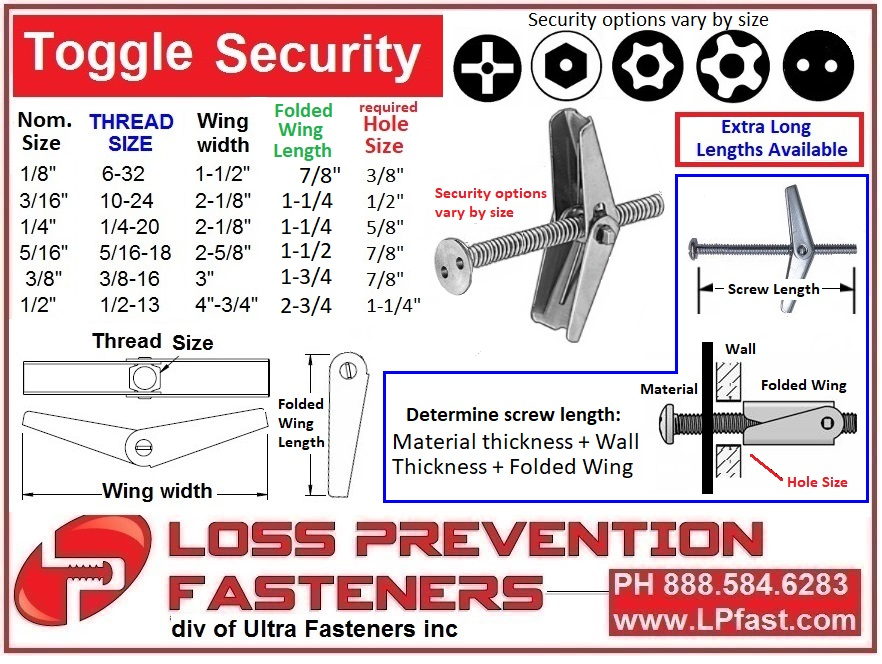 Tamper ProofToggle Bolts