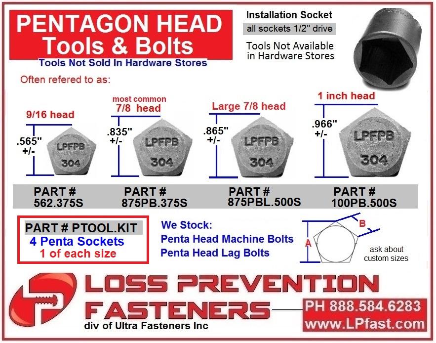 Pentagon Head Tools