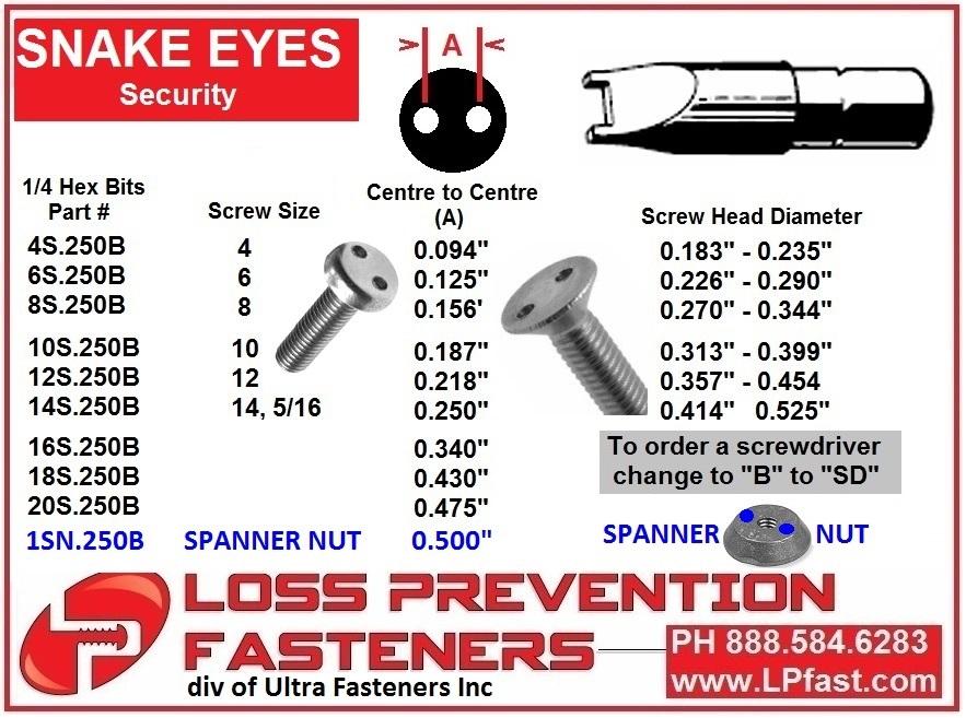 Snake Eyes Spanner tools