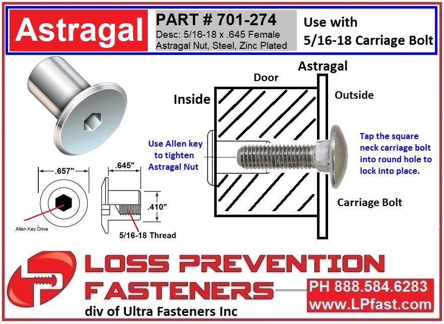 Astragal low Profile Nuts