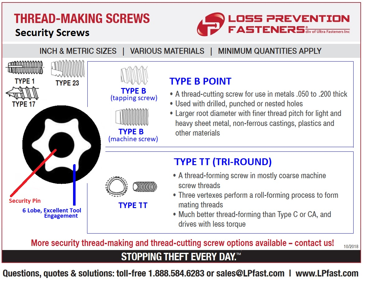 Thread Making Security screws